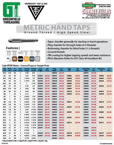 Metric Hand Taps Flyer